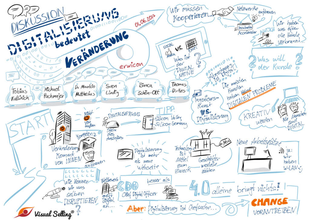 Visual Selling - Podiumsdiskussion