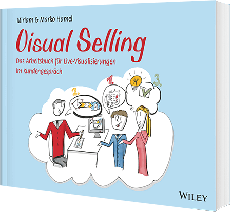 visual-selling-buch