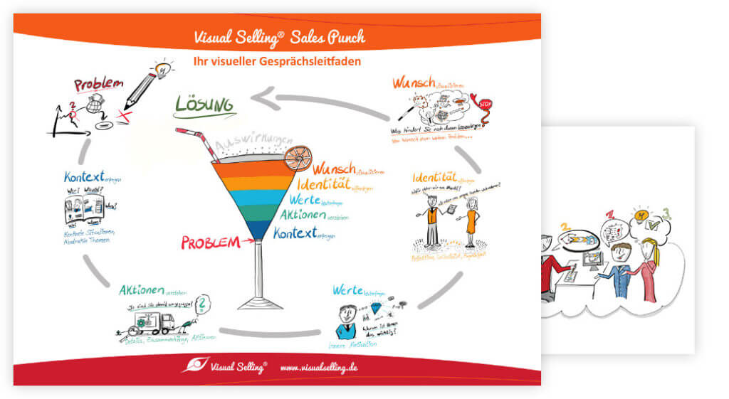 Visual Selling Sales Punch